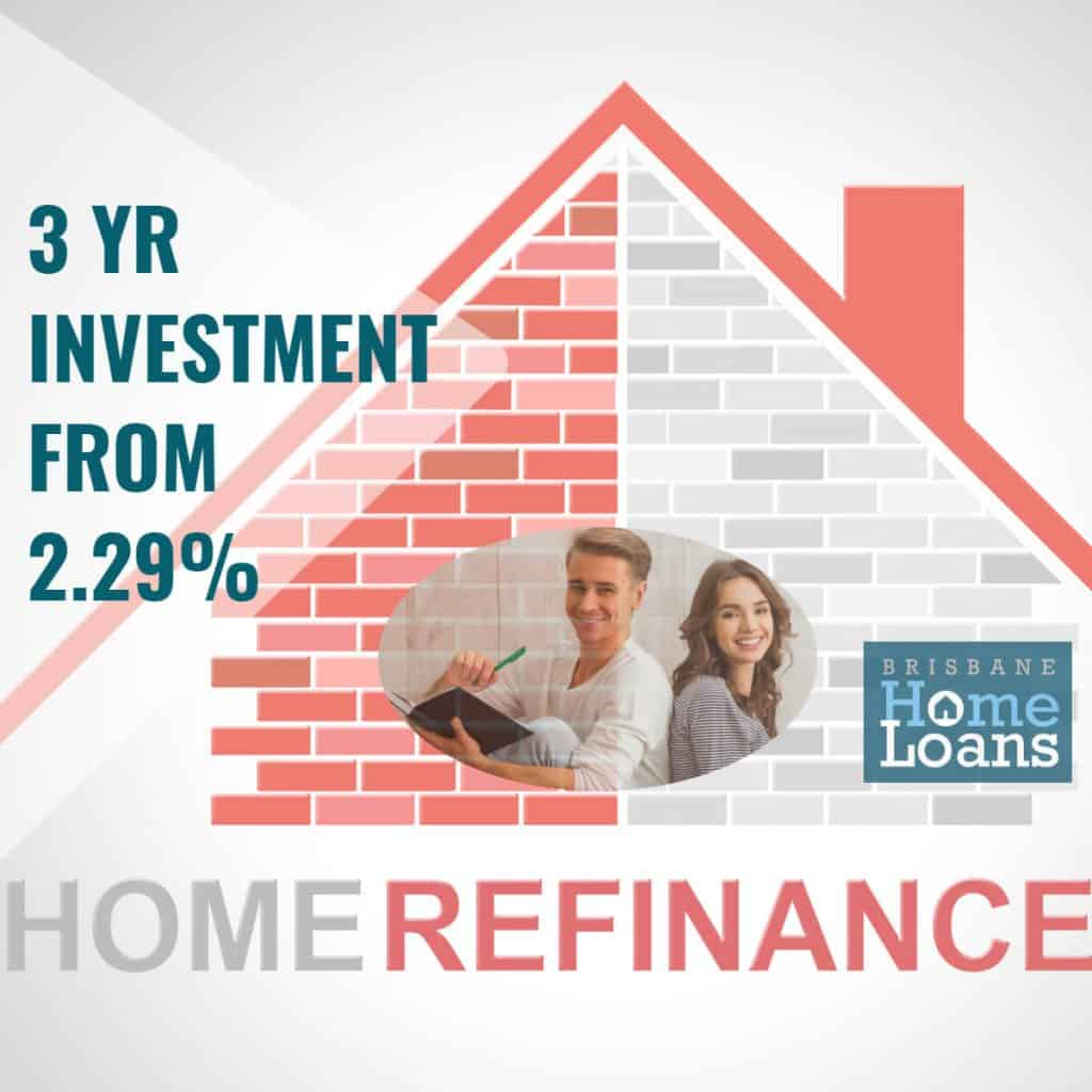 Home Refinance Investment